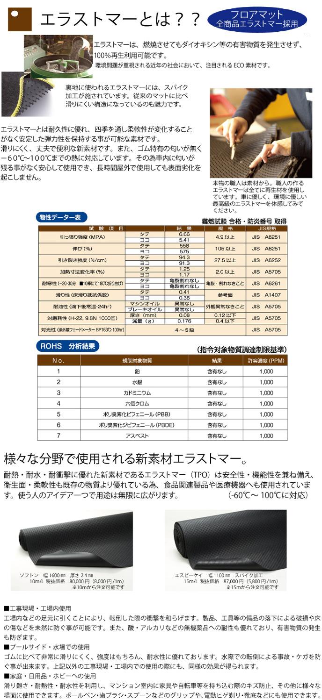 エラストマー|メイドインジャパン(日本製)国産オーダーカーマット|ホイール修理・リペア・塗装なら名古屋市のシンボリ